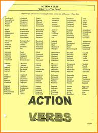 Active Verbs List Of Active Verbs Kardasklmphotographyco 9