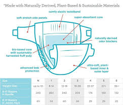 Newborn Diaper Size Chart What Size Diaper Is My Newborn Diapersdiapers Com
