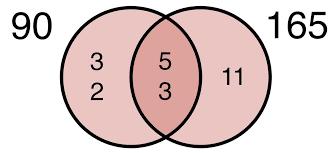 Greatest Common Factor Chart Greatest Common Factor Calculator Inch Calculator