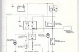 miata wiring diagram & 2006 mazda miata wiring diagram 1996 mazda mazda mx 5 stereo wiring diagram at 1990 Mazda Miata Radio Wiring Diagram