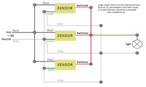 zenith motion sensor wiring diagram wiring in the home motion allexperts image controlling one light 3 motion sensors zenith motion sensor wiring diagram
