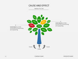 cause and effect essay powerpoint cause effect essay powerpoint cause and effect essay powerpoint
