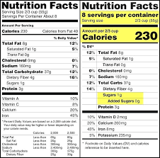 Nutrition Labels Template Food Labels Fda Nutrition Label Template Facts Linear Format