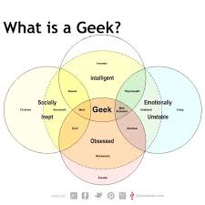 Nerd Geek Dork Venn Diagram A Little Dork Nerd And Geek Geek Stuff Nerd Geek Nerd