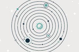Mercury Sign Compatibility Chart What Are Mercury Leo People Like