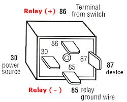 relay 4 pin wiring diagram boulderrail org 4 Pin Relay Wiring Diagram diagram best pin relay ideas entrancing 4 wiring 4 pin relay wiring diagram fuel pump