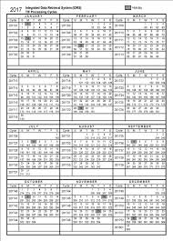 Irs Cycle Code Chart 2016 2017 Tax Transcript Cycle Code Chart Refundtalk Com