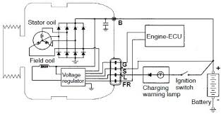 charging alternator wiring diagram wiring diagram charging system wiring diagram diagrams
