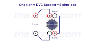 subwoofer wiring diagrams for one 4 ohm dual voice coil speaker dvc subwoofer wiring diagram mono amp one 4 ohm dvc speaker = 8 ohm load