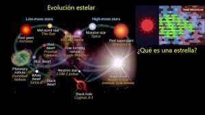 EVOLUCIÓN ESTELAR - ESPECIAL DIDÁCTICO- - YouTube