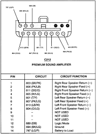 ford factory amp wiring ford image wiring diagram 1997 f 250 wiring diagram factory to after market stereo on ford factory amp wiring