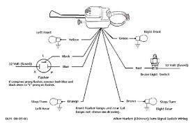 turn signal switch wiring diagram simple design elektronik us EZ Go Turn Signal Installation turn signal switch wiring diagram turn signal switch wiring diagram divine stain stat wirdig with medium