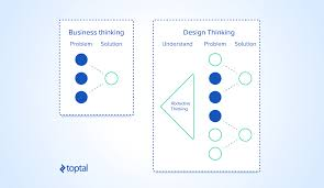 How Do Designers Think The Value Of Design Thinking In Business Toptal