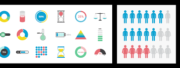 Best Online Chart Tool Best Graph Maker Create Free Graphs Charts Online Visme