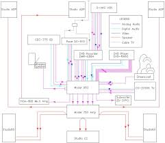 the basics of home theater sample wiring diagram in speaker for home the basics of home theater sample wiring diagram in speaker for home theater speaker wiring diagram