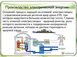Презентация на тему Производство передача и использование  8 Производство электрической