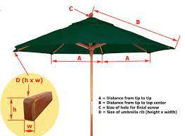 table umbrella size guide page 5