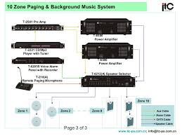 itc 10 zone paging background music system