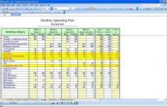 Essential Tips For Creating Budget Spreadsheet Tastefully Eclectic ...