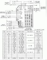 97 dodge dakota fuse box wiring diagram mega 97 dodge dakota fuse box diagram wiring diagrams bib 1997 dodge dakota wiring diagram 14 fuse
