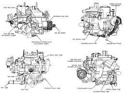 1984 mazda b2000 wiring diagram 1984 image wiring 1987 mazda b2000 carburetorvehiclepad on 1984 mazda b2000 wiring diagram