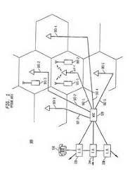 similiar grounding wiring diagram for antenna tv keywords tv antenna rotor wiring diagram tv circuit diagrams
