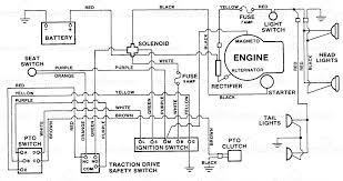 homelite lawn mower wiring diagram homelite diy wiring diagrams