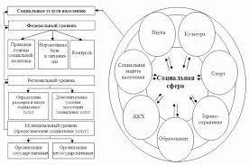 Цели и задания предприятия которое занимается цветочным бизнесом  Курсовая оценка бизнеса предприятия минигостиницы