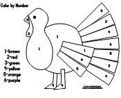 Small Picture Math Ideas for Turkey Theme