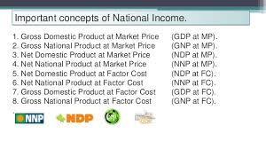 Gdp and nnp ppt