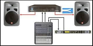 car sound system setup diagram. trad_set_up.jpg car sound system setup diagram