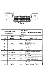 obd ii wire diagram simple wiring diagram gm obd2 wiring diagram new era of wiring diagram u2022 ford star obd ii connector pinout obd ii wire diagram