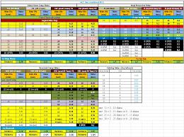 Rc Shock Piston Chart Forums Mtbr Com