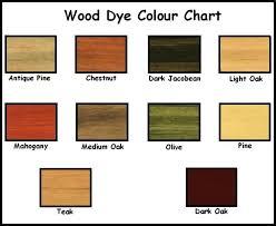 Warrior Wood Dye Colour Chart Warrior Warehouses Ltd