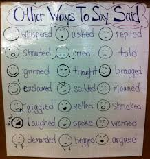 Other Ways To Say Ran Two Apples A Day