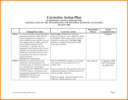 Project Management Corrective Action Plan Template Employee Sample