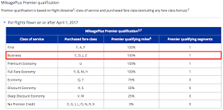 United Mileage Plus Reminder To Compare Earning Rates Of