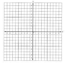 Blank Graphs To Print Charleskalajian Com