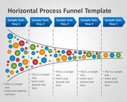 Funnel Powerpoint Template Free Horizontal Process Funnel Powerpoint Template Powerpoint
