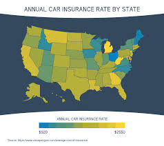 state farm vs progressive auto insurance comparison