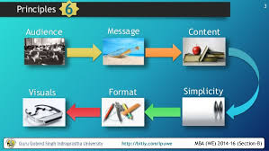 presentations ppt creating and delivering online presentations ppt