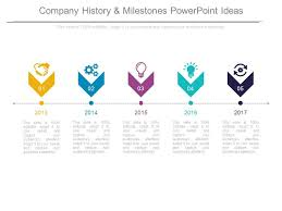 Company History And Milestones Powerpoint Ideas Ppt Images