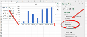 Excel Sliding Scale Chart Sliding Scale Chart In Excel Excel Chart Scale Asli
