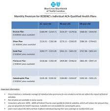 monthly premium for bcbsnc s aca qualified health plans