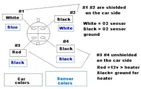 denso o2 sensor wiring diagram denso heater wiring diagram 4 wire oxygen sensor wiring diagram at Bosch Oxygen Sensor Wiring Diagram