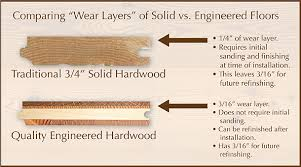 ... Beautiful Engineered Wood Flooring Vs Hardwood Wood Or Wood Like Which  Flooring Should I Choose Dzine ...