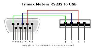 rca to rj45 wiring diagram on rca images free download wiring Rca Jack Wiring Diagram rca to rj45 wiring diagram 5 utp wiring diagram ethernet wall socket wiring diagram rca audio jack wiring diagram