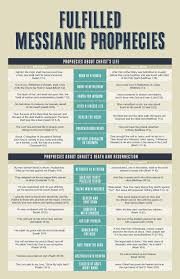 These Are Just A Few Of The Fulfilled Messianic Prophecies