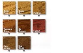 Varathane One Step Stain Polyurethane Oil Based Quart