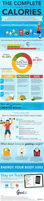 the plete guide to calories infographic